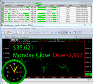 STATS-3-16-20-300x272 Monday March 16, 2020, Today Stock Market