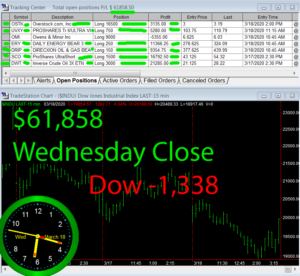 STATS-3-18-20-300x276 Wednesday March 18, 2020, Today Stock Market