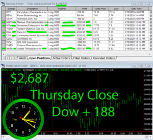STATS-3-19-20-300x275 Thursday March 19, 2020, Today Stock Market