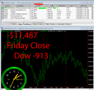 STATS-3-20-20-300x289 Friday March 20, 2020, Today Stock Market