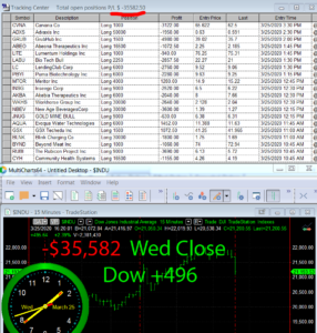 STATS-3-25-20-286x300 Wednesday March 25, 2020, Today Stock Market