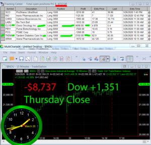 STATS-3-26-20-300x287 Thursday March 26, 2020, Today Stock Market