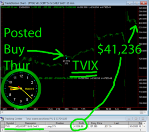 TVIX-2-300x266 Monday March 9, 2020, Today Stock Market