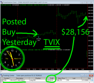 TVIX-3-300x267 Thursday March 12, 2020, Today Stock Market
