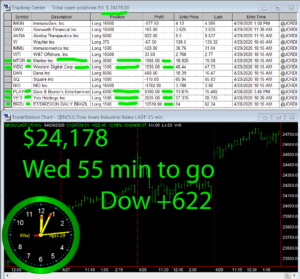 1-Hour-To-Go-1-300x279 Wednesday April 29, 2020, Today Stock Market
