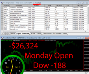 1stats930-April-13-20-300x250 Monday April 13, 2020, Today Stock Market