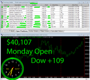 1stats930-April-27-20-300x268 Monday April 27, 2020, Today Stock Market