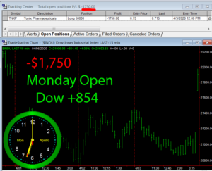 1stats930-April-6-20-300x243 Monday April 6, 2020, Today Stock Market