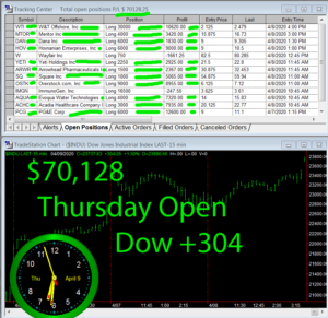 1stats930-April-9-20-300x291 Thursday April 9, 2020, Today Stock Market