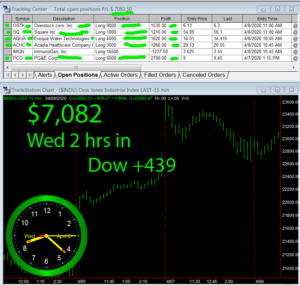 2-hours-in-300x285 Wednesday April 8, 2020, Today Stock Market