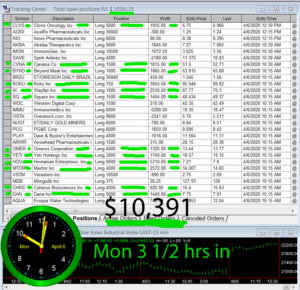 3-1-2-hours-in-300x290 Monday April 6, 2020, Today Stock Market