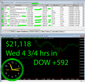 4-3-4-hours-in-300x289 Wednesday April 8, 2020, Today Stock Market