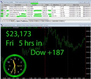 5-hours-in-1-300x262 Friday April 24, 2020, Today Stock Market
