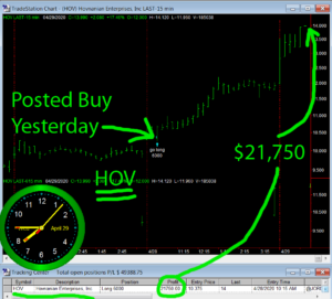 HOV-300x271 Wednesday April 29, 2020, Today Stock Market