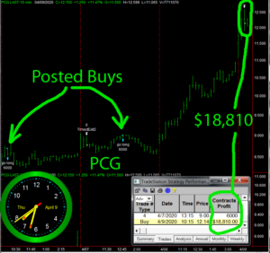 PCG-1-300x282 Thursday April 9, 2020, Today Stock Market