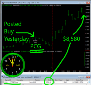 PCG-300x280 Wednesday April 8, 2020, Today Stock Market