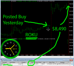 ROKU-300x269 Tuesday April 14, 2020, Today Stock Market