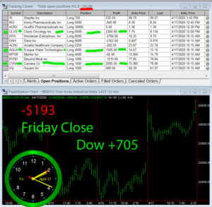 STATS-4-17-20-300x293 Friday April 17, 2020, Today Stock Market