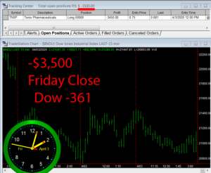 STATS-4-3-20-300x246 Friday April 3, 2020, Today Stock Market