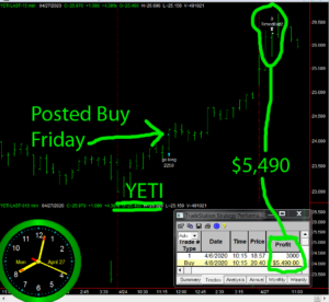 YETI-300x276 Monday April 27, 2020, Today Stock Market