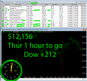1-Hour-To-Go-300x281 Thursday May 7, 2020, Today Stock Market
