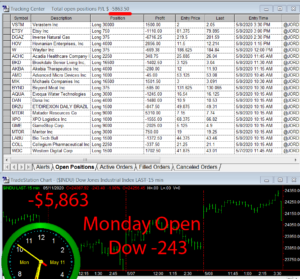 1stats930-May-11-20-300x279 Monday May 11, 2020, Today Stock Market