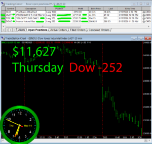 1stats930-May-14-20-300x284 Thursday May 14, 2020, Today Stock Market