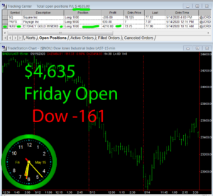 1stats930-May-15-20-300x276 Friday May 15, 2020, Today Stock Market