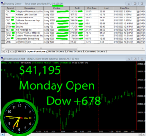 1stats930-May-18-20-300x280 Monday May 18, 2020, Today Stock Market