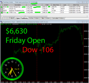 1stats930-May-29-20-300x281 Friday May 29, 2020, Today Stock Market