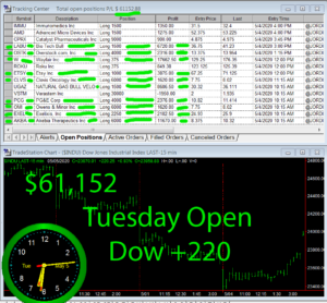 1stats930-May-5-20-300x278 Tuesday May 5, 2020, Today Stock Market
