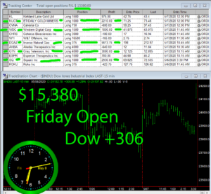 1stats930-May-8-20-300x277 Friday May 8, 2020, Today Stock Market