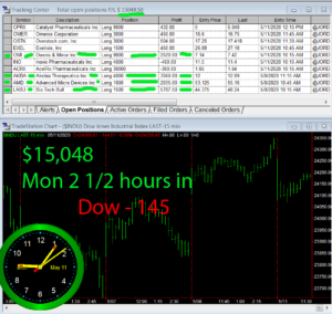 2-1-2-hours-in-300x284 Monday May 11, 2020, Today Stock Market