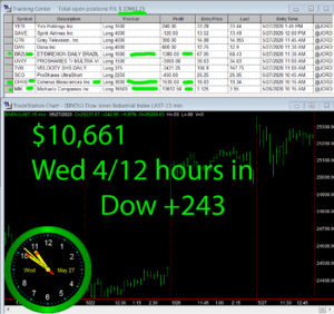 4-1-2-hours-in-1-300x282 Wednesday May 27, 2020, Today Stock Market