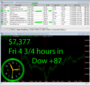 4-3-4-hours-in-300x283 Friday May 15, 2020, Today Stock Market