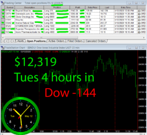 4-hours-in-300x277 Tuesday May 12, 2020, Today Stock Market