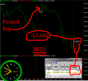BRZU-300x277 Wednesday May 13, 2020, Today Stock Market