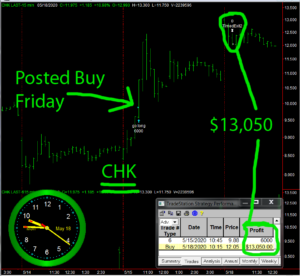 CHK-1-300x276 Monday May 18, 2020, Today Stock Market