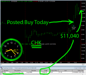 CHK-300x262 Friday May 15, 2020, Today Stock Market