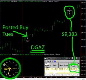 DGAZ-1-300x280 Wednesday May 13, 2020, Today Stock Market