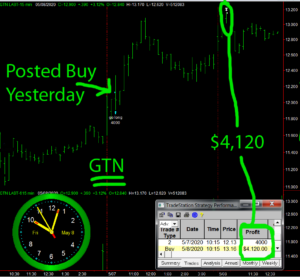 GTN-300x277 Friday May 8, 2020, Today Stock Market