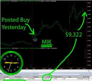 MIK-1-300x264 Wednesday May 27, 2020, Today Stock Market