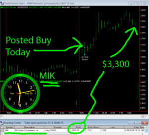 MIK-300x271 Tuesday May 26, 2020, Today Stock Market