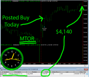 MTOR-300x261 Friday May 8, 2020, Today Stock Market