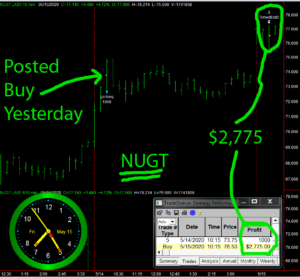 NUGT-300x277 Friday May 15, 2020, Today Stock Market