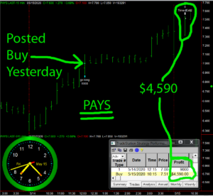 PAYS-300x276 Friday May 15, 2020, Today Stock Market