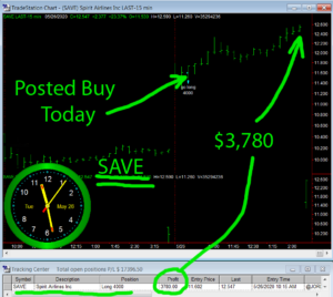 SAVE-300x268 Tuesday May 26, 2020, Today Stock Market