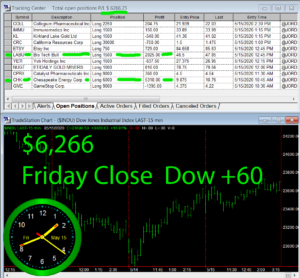 STATS-5-15-20-300x278 Friday May 15, 2020, Today Stock Market