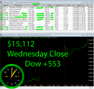 STATS-5-27-20-300x286 Wednesday May 27, 2020, Today Stock Market
