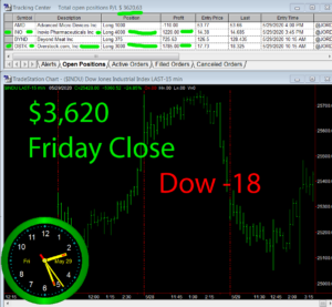STATS-5-29-20-300x277 Friday May 29, 2020, Today Stock Market